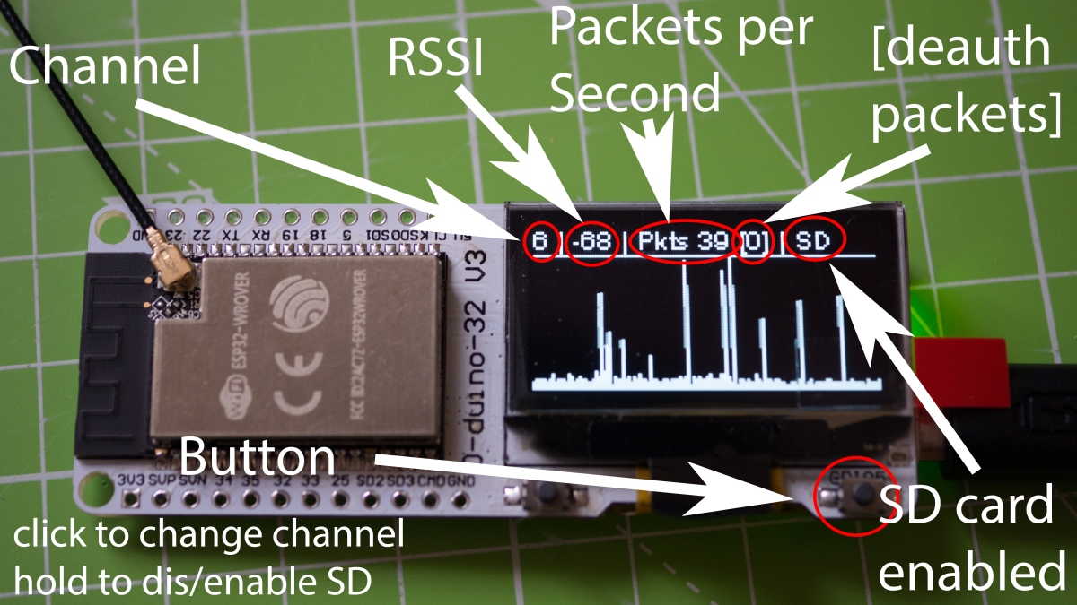 PacketMonitor32 - An ESP32-Based Packet Monitor with OLED