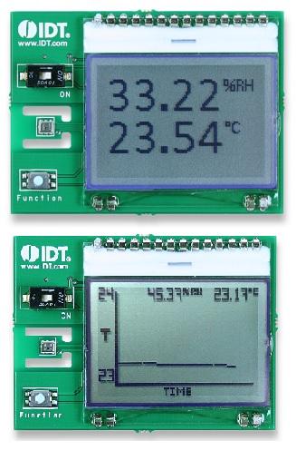 IDT Announces High Performance MEMS Relative Humidity & Temperature Sensor