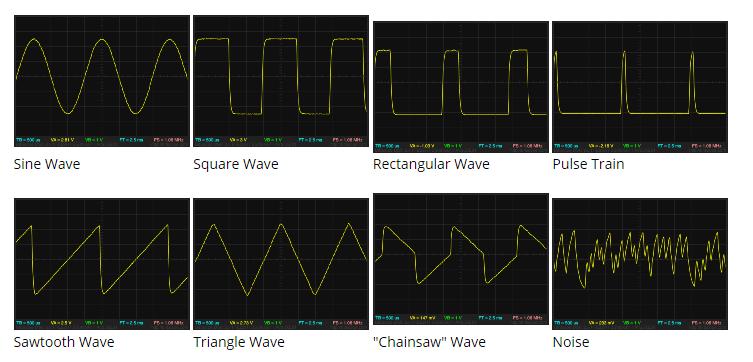 ATtiny85 Tiny Function Generator - Electronics-Lab