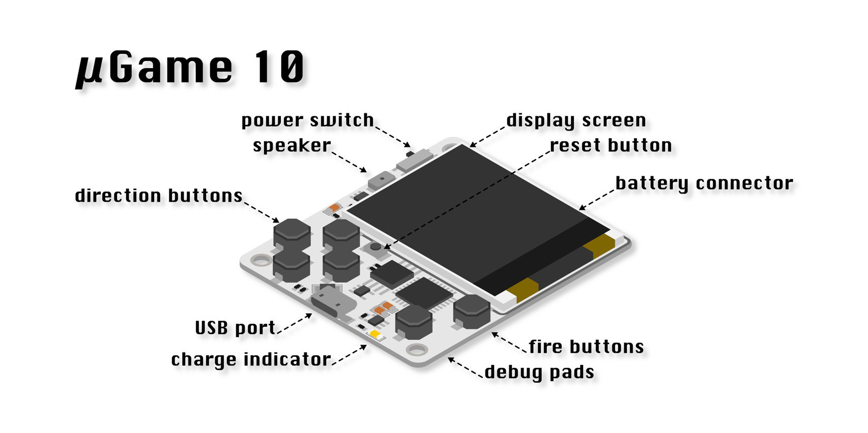 µGame 10 – A Tiny Game Console Unit to Learn Python Programming