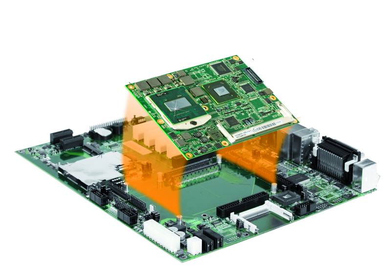 Hardware Acronyms: SiP, SoC, SoM, CoM, SBC – What Are They?