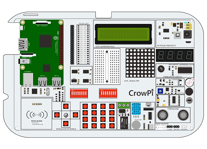 CrowPi- A Raspberry Pi Kit to Learn Computer Science, Programming, and Electronics