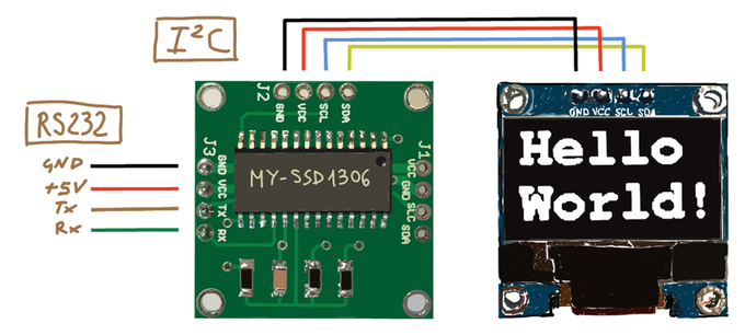 my-ssd1306 an HTML interface to SSD1306 OLED display