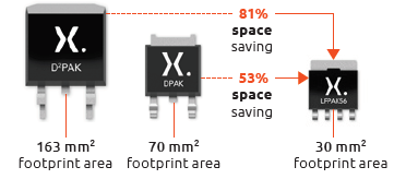 BUK9J0R9-40H - A Super Junction MOSFET with Low On-State Resistance