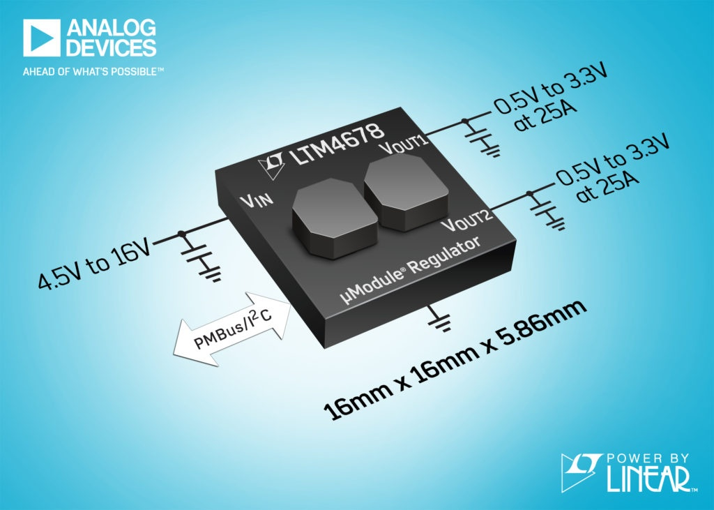 50A µModule regulator scalable to 250A runs cool with inductors exposed as heatsinks