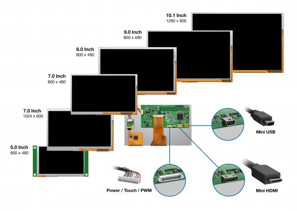 Evervision expands all-in-one HDMI TFT displays portfolio
