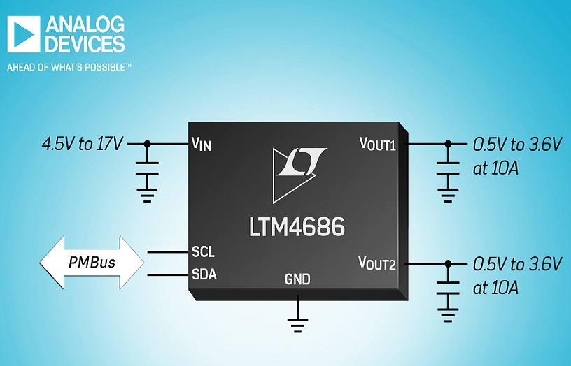 Low profile regulator has digital power system management