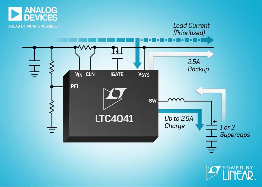 LTC4041-FULL - Electronics-Lab