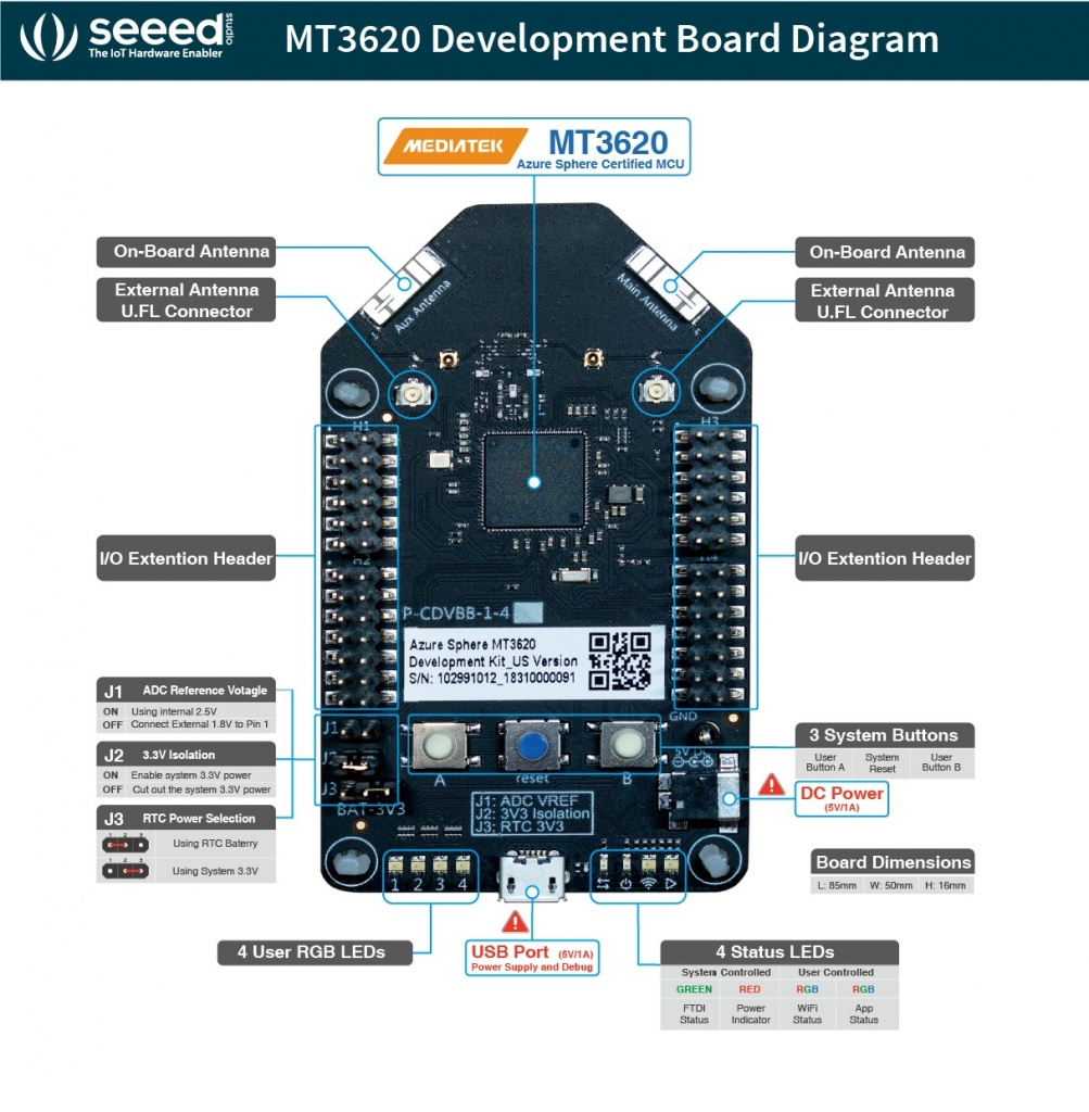 Azure Sphere MT3620 Development Kit