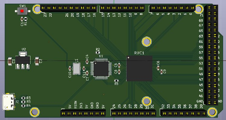Retro-uC – An open silicon microcontroller with a Z80, MOS6502, and M68K