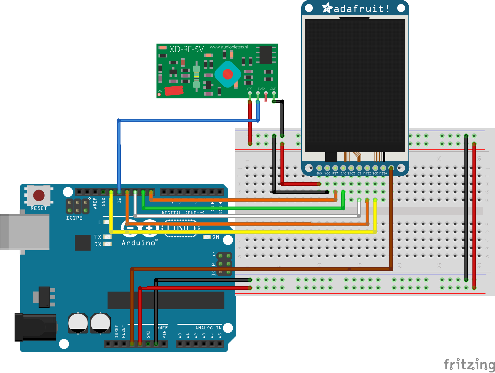Using The 433mhz Rf Transmitter And Receiver With Arduino Module 12 Volt Schematic Schematics For