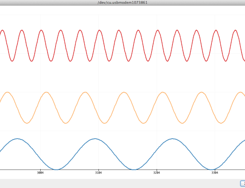 Using the Arduino IDE's Serial Plotter Feature