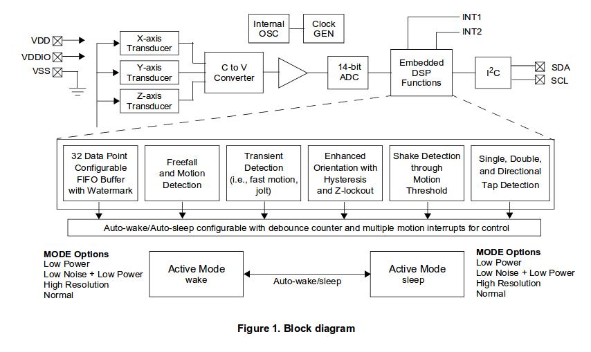 NXP's MMA8451QR1 Accelerometer - Electronics-Lab on vibration diagram, hydrometer diagram, gprs diagram, speaker diagram, switch diagram,