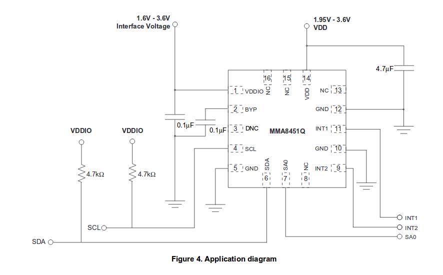 NXP's MMA8451QR1 Accelerometer