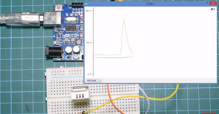Using the Arduino IDE's Serial Plotter Feature - Electronics-Lab