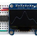 Tiny Function Plotter using ATtiny85