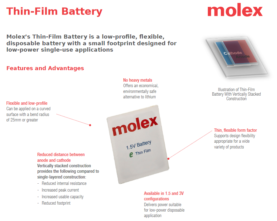 Molex's thin-film battery can be applied to a curved surface