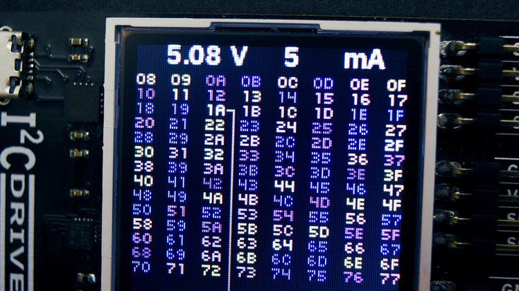 The heat map shows all 7-bit I²C addresses