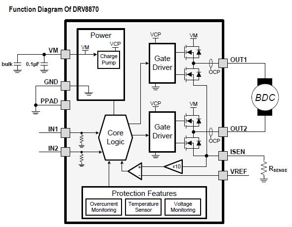 3 6a bidirectional dc motor driver shield for arduino nano