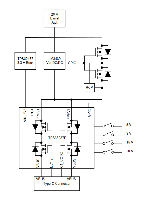 USBC-PD_block