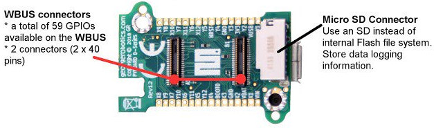 MicroPython-STM32F7-board