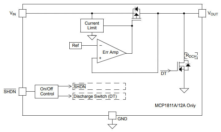 Microchip-MCP1811 - Electronics-Lab