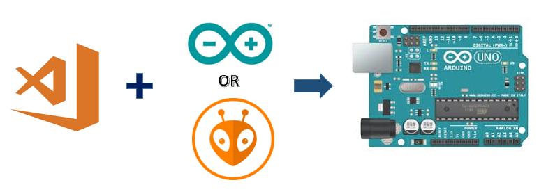 Programming Arduino on Visual Studio Code Editor with