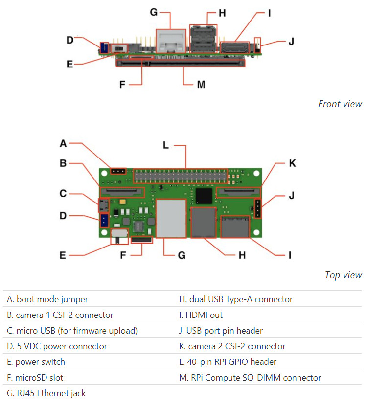 Virt2real Stereoscopic Camera kit with Raspberry Pi CM3+