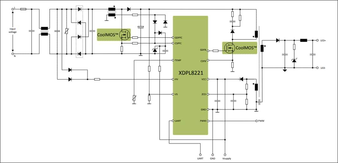 Infineon Technologies XDPL8221 Digital PFC+Flyback