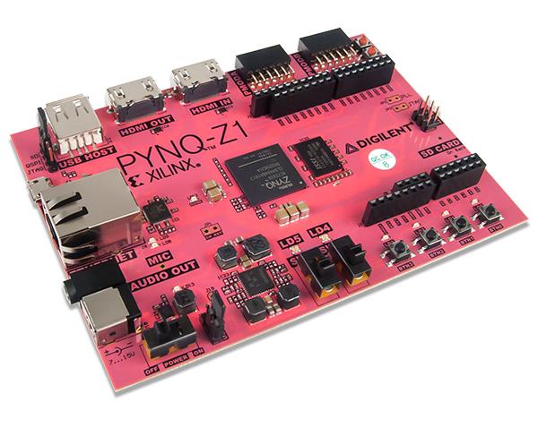 PYNQ-Z1: Python Productivity for Zynq-7000 ARM/FPGA SoC