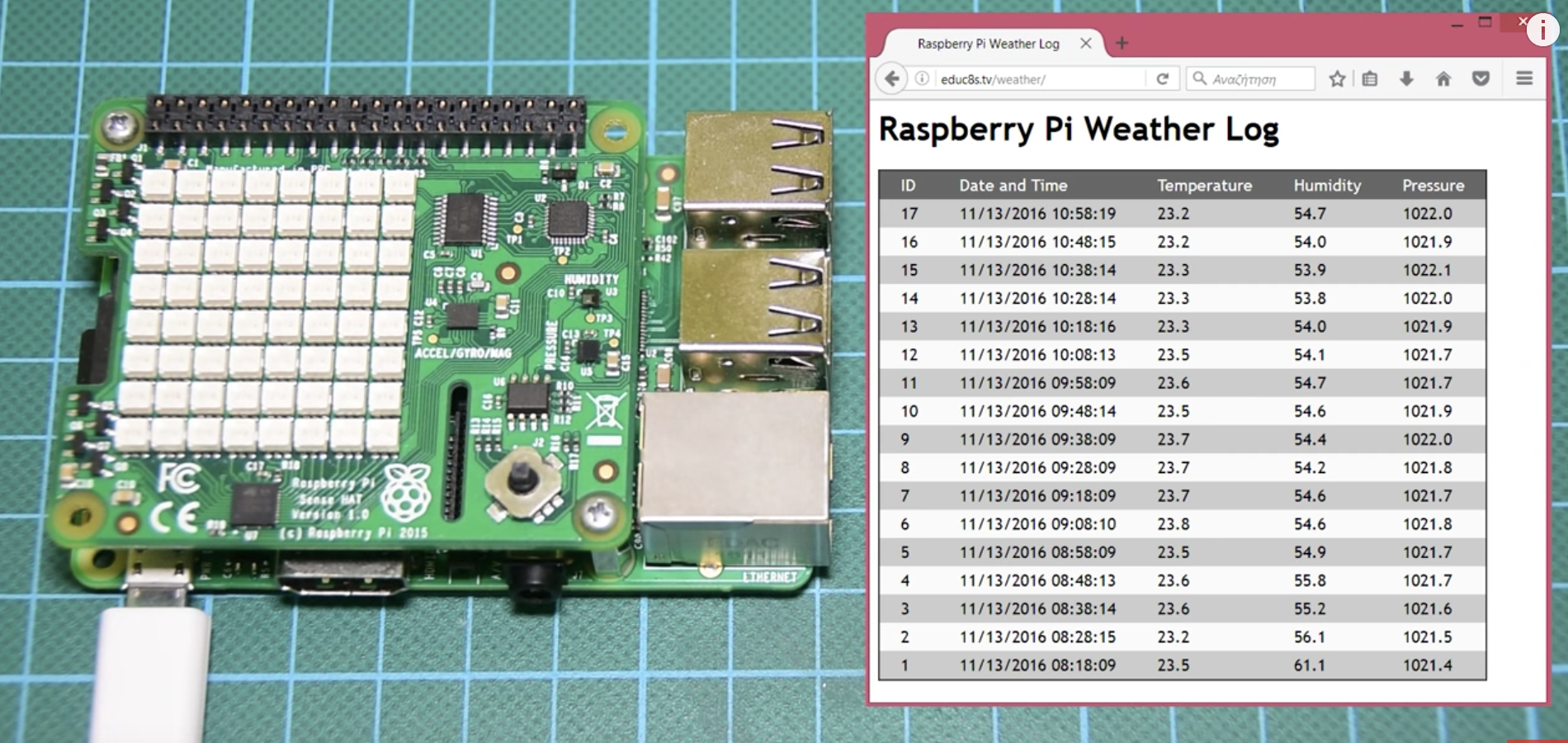 Raspberry Pi Web Based Data Logger Using Mysql And Php