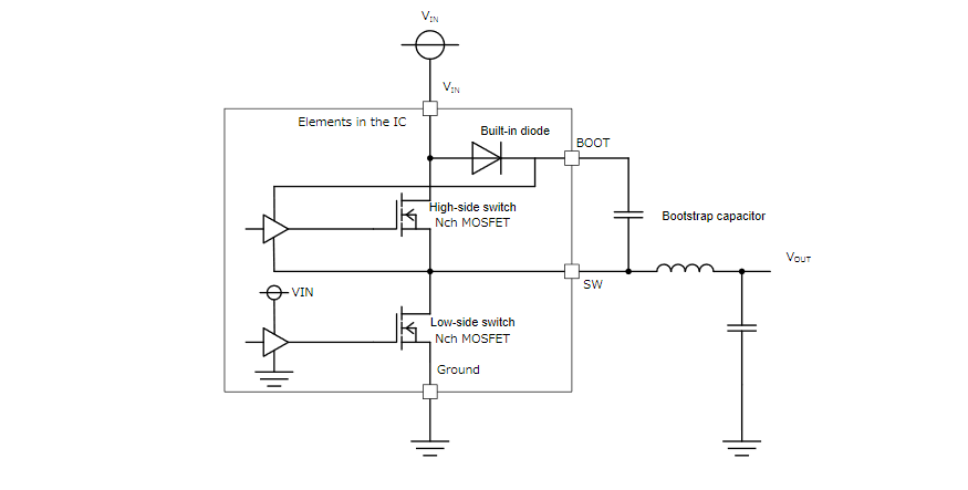 Bootstrap Circuit in the Buck Converter explained