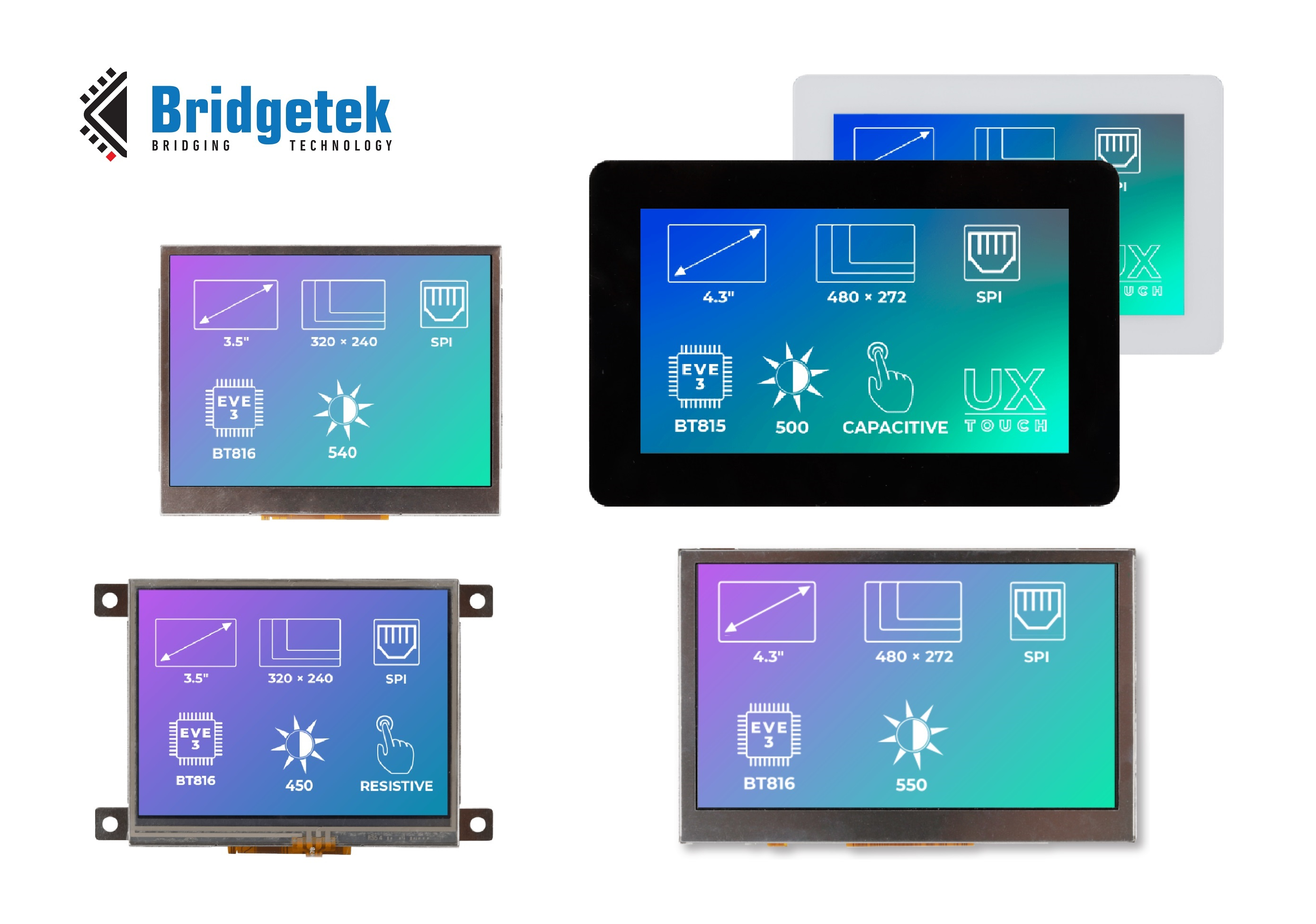 Bridgetek Joins forces with Zerynth & Riverdi to forge IoT Technology Partnership
