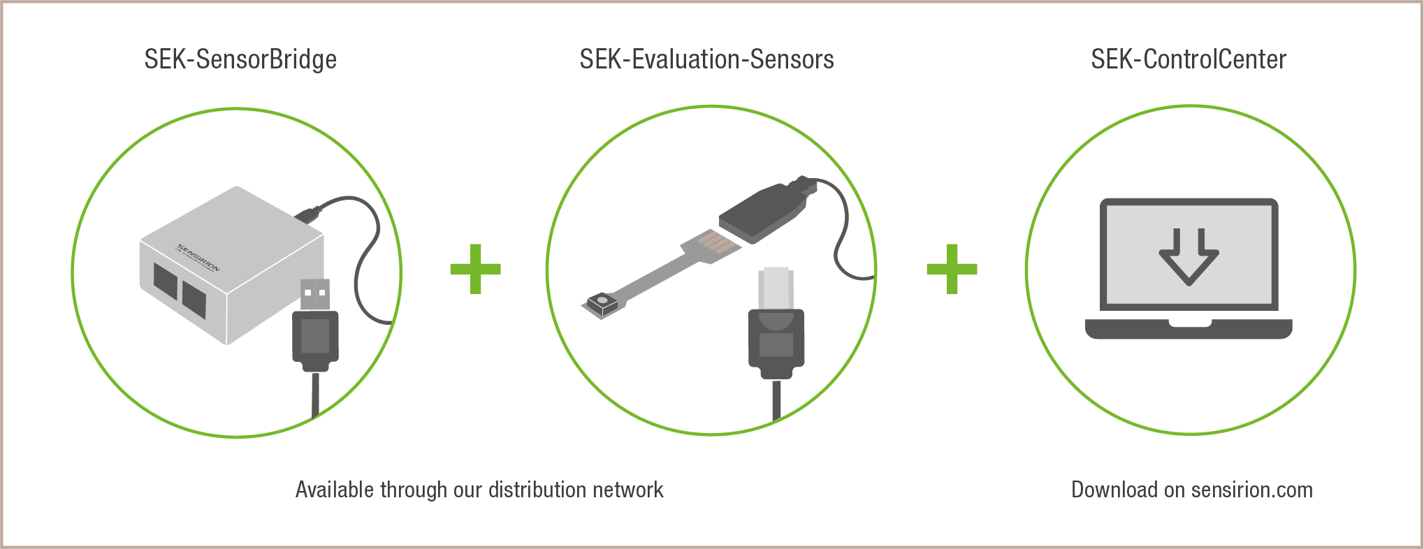Sensirion – Evaluation Kit for Environmental Sensors with New Modular Approach