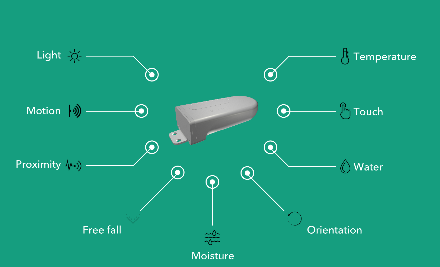 The Things Network Announces New Gateway and Sensor Node Hardware