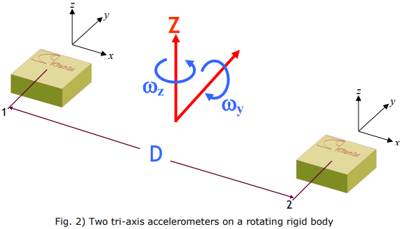 Using two tri-axis accelerometers for rotational measurements