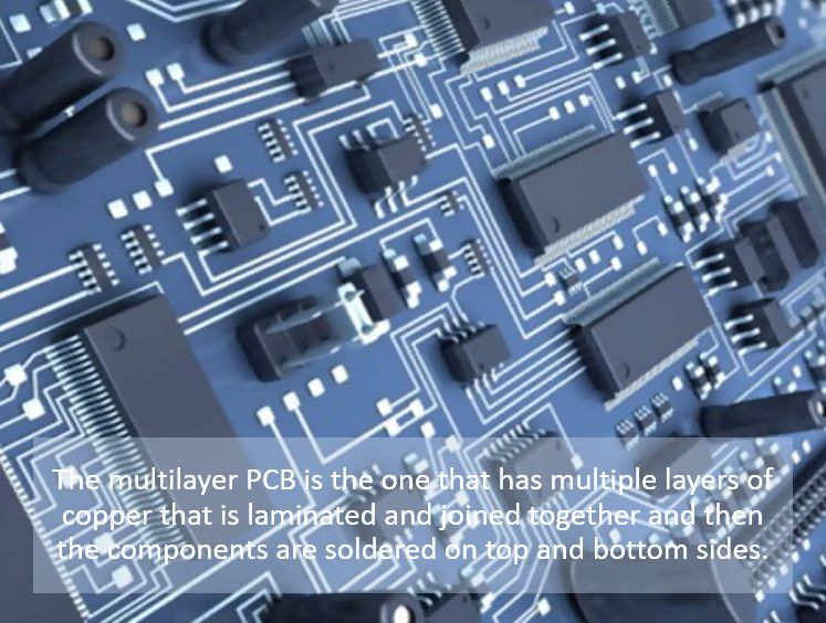 Benefits of Multilayer PCB and Applications