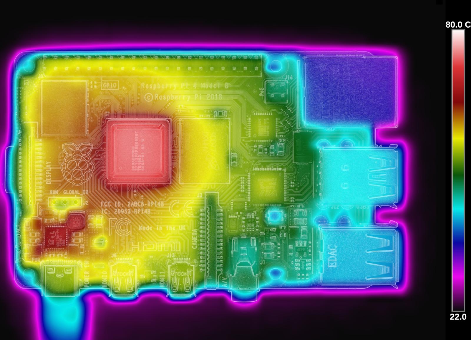 Benchmarking the Raspberry Pi 4