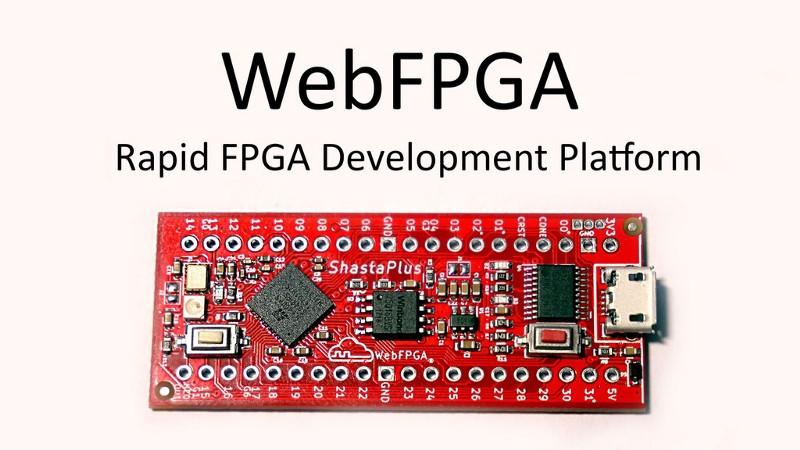 UltraMiner FPGA - Affordable 16 nm Xilinx FPGA dev board for