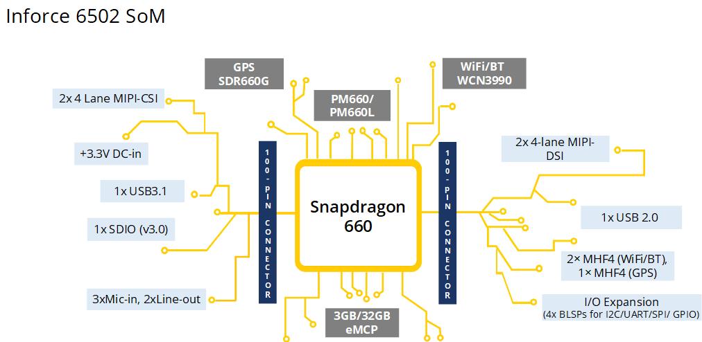 6502blockdiagram - Electronics-Lab