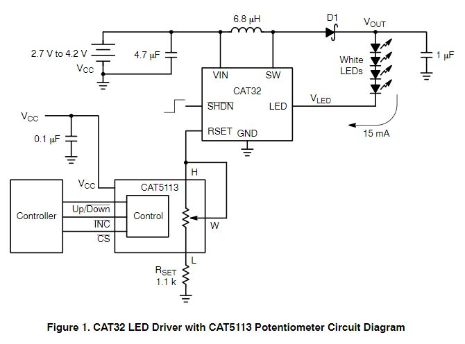 APP NOTE: Digital potentiometer to control LED brightness