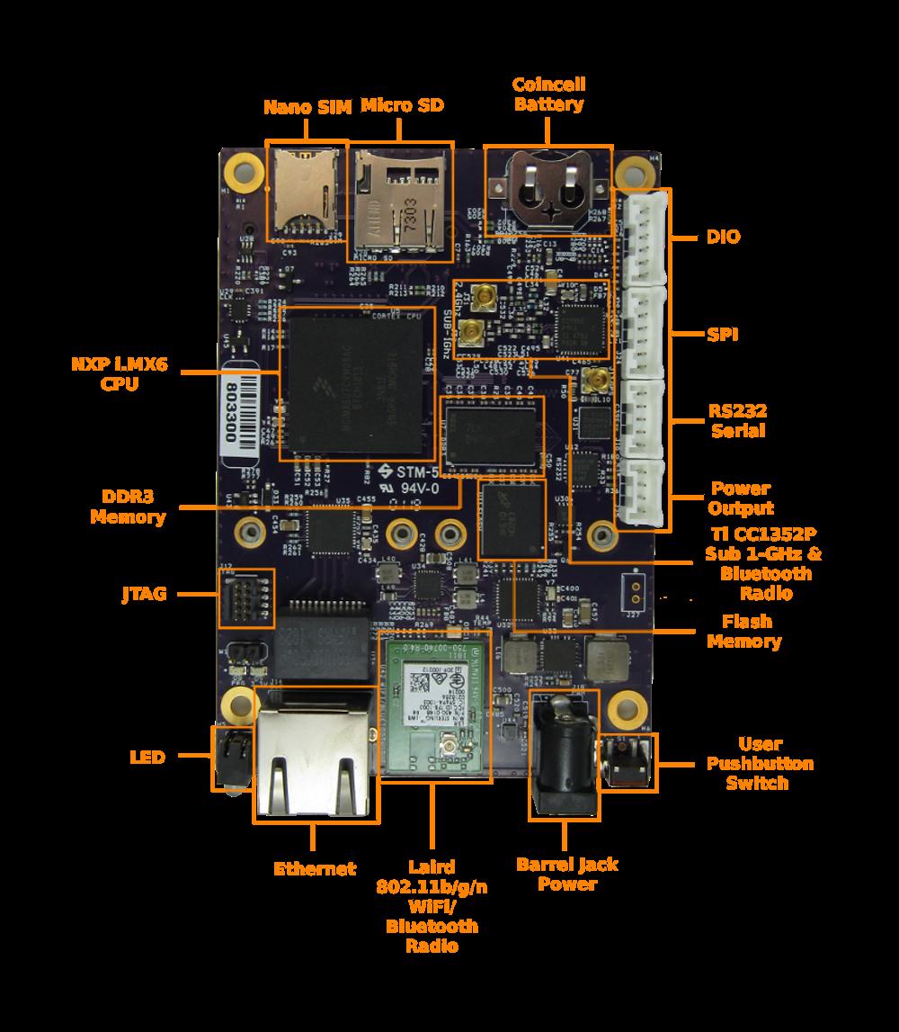 Ventana GW5910 Single Board Computer - Electronics-Lab