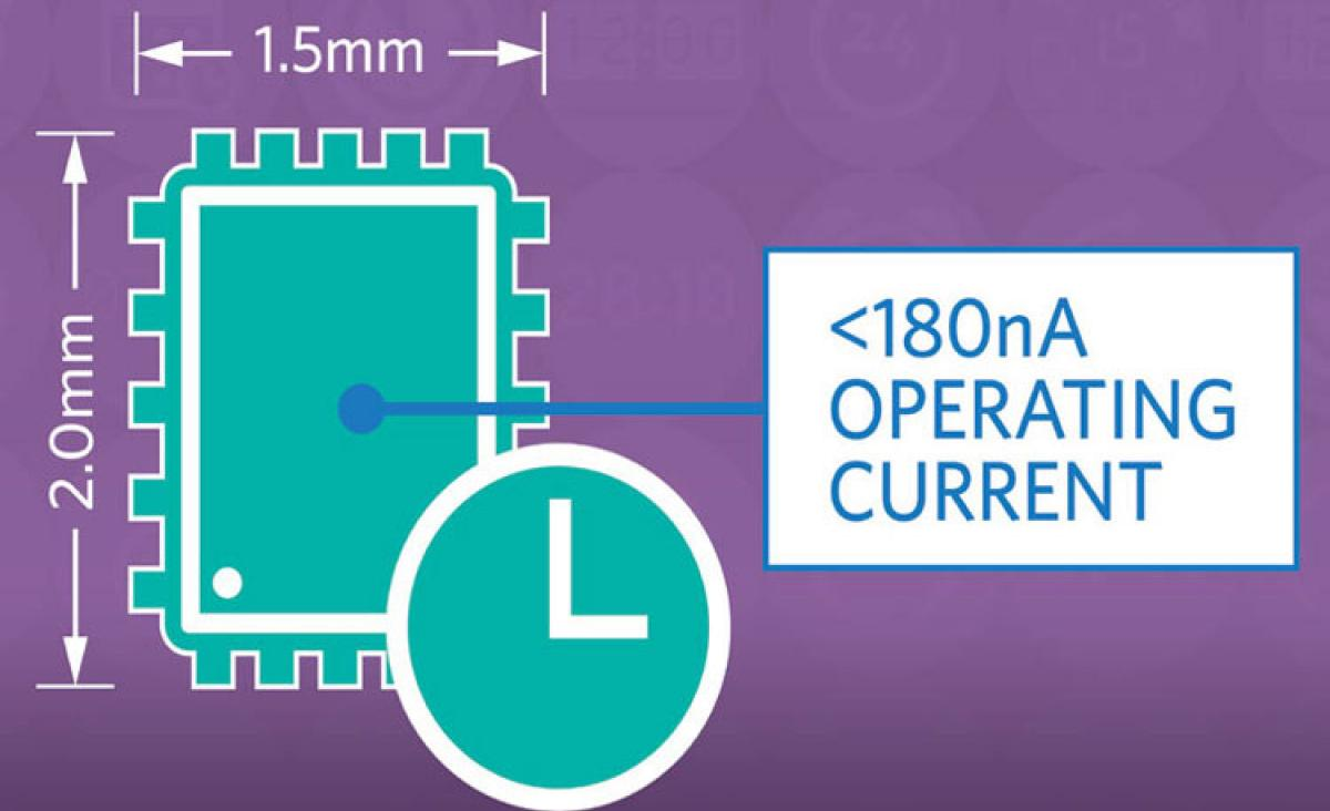 Real-time clock for wearables draws under 180nA