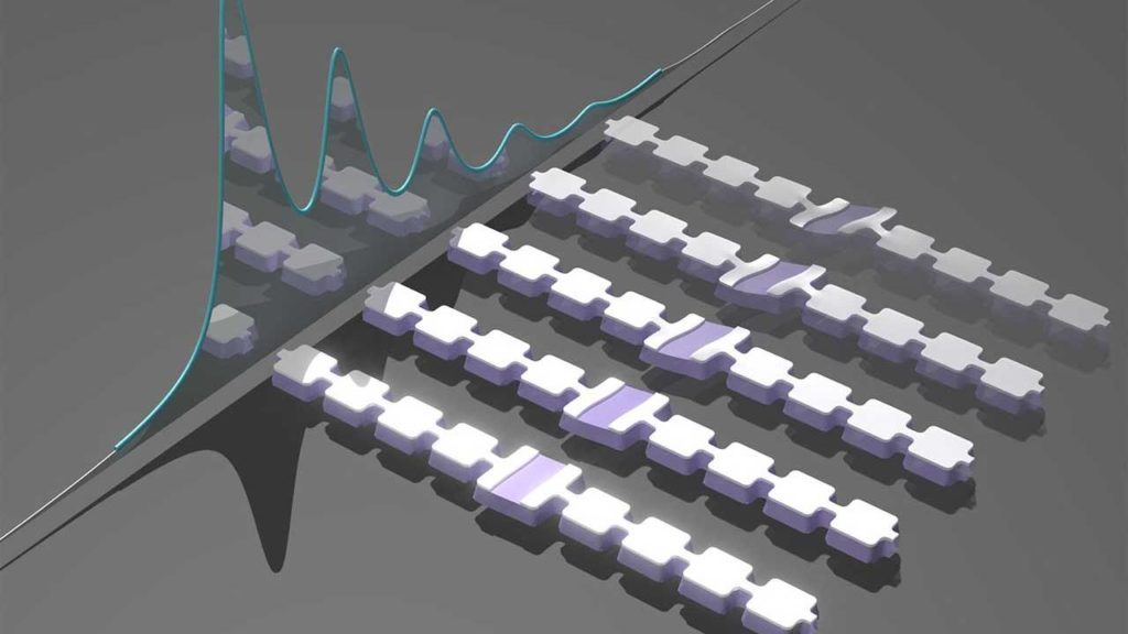 Physicists create quantum microphone to count sound particles