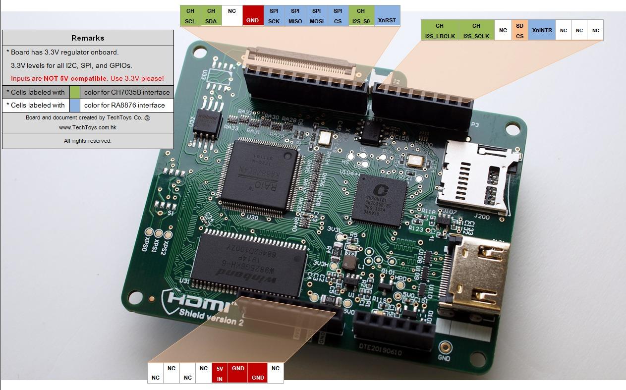 Arduino HDMI Shield: bridging the gap between small MCUs and Full HD Monitors