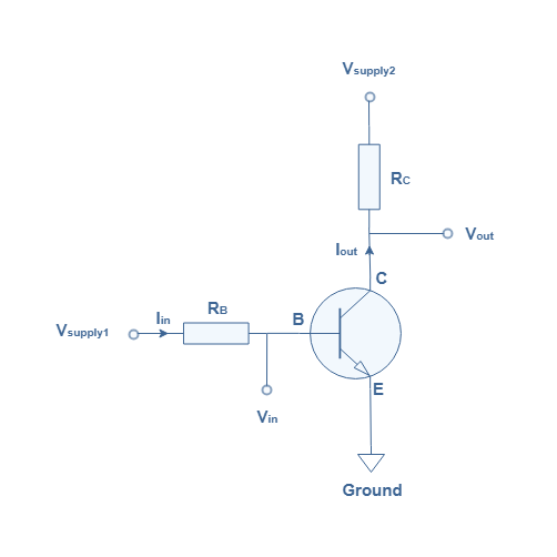 Biasing a Bipolar Transistor in Common Emitter Configuration