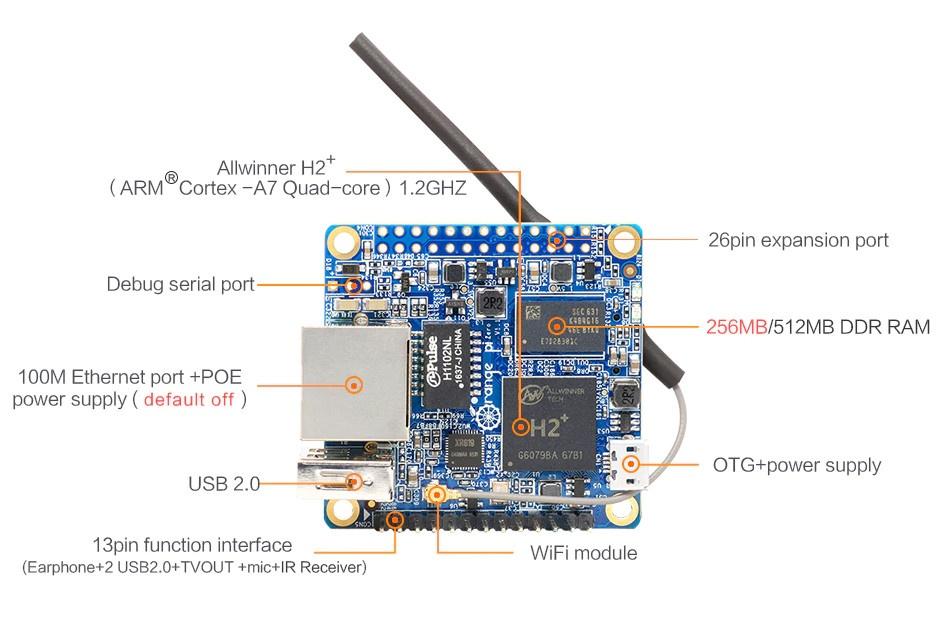 New Orange Pi Zero LTS Development Board Launches For $8.49