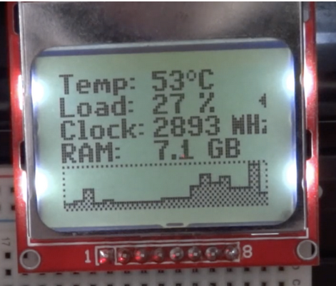 PC Hardware Monitor with Nokia 5110 Display and Arduino