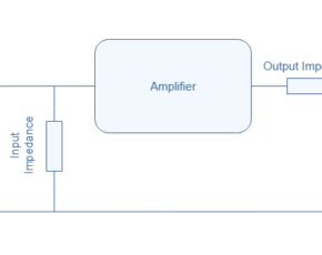 Input and Output Impedances of Amplifiers