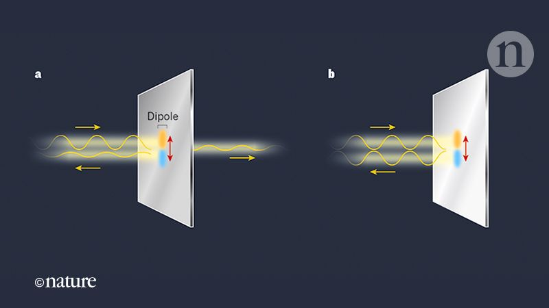 Physicists demonstrate atomically-thin ultra-fast room temperature LED